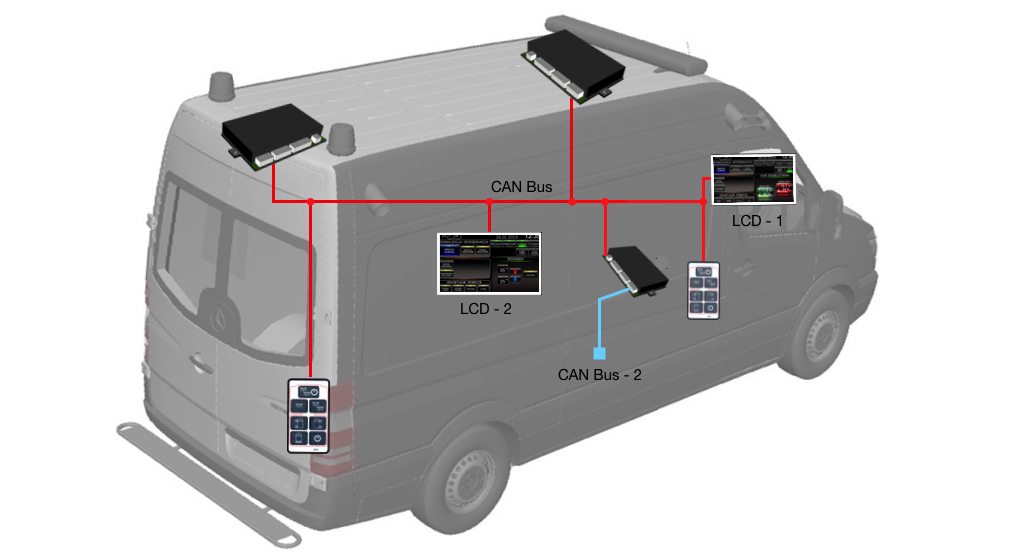 J&R CAN-Bus Control System